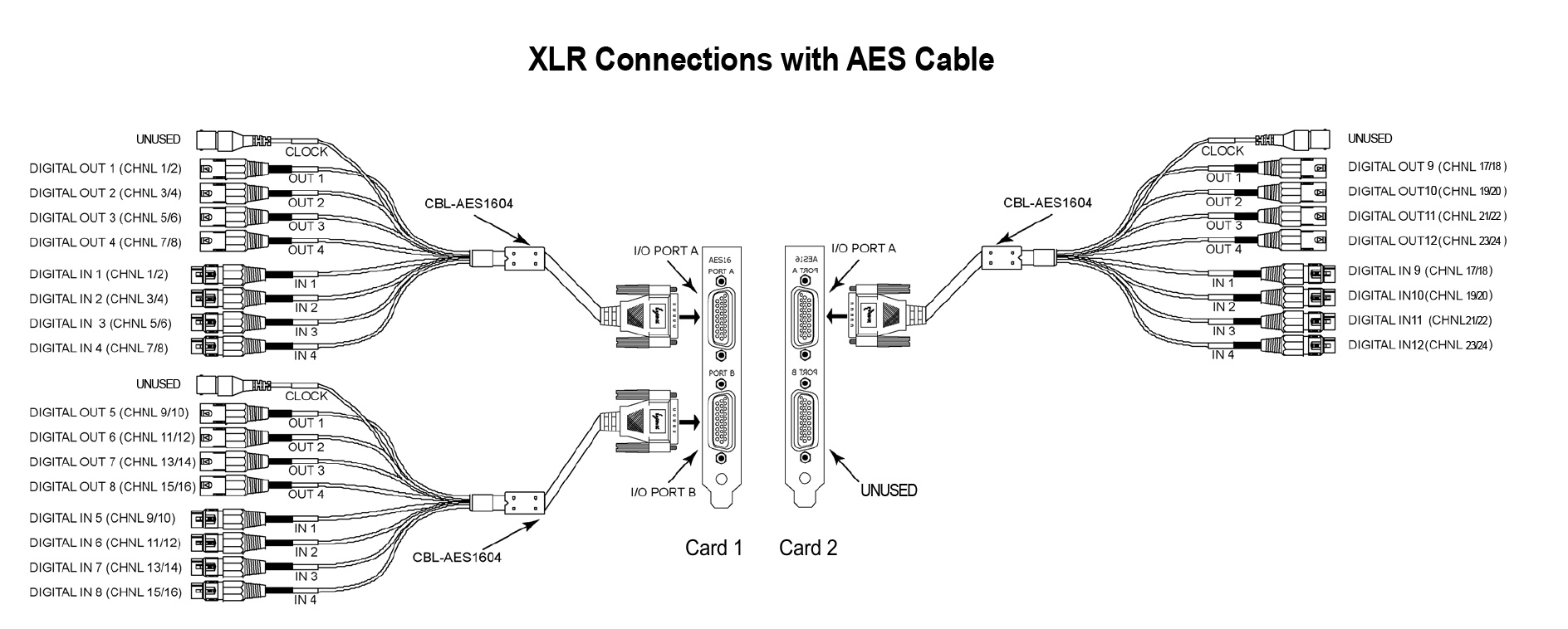 HARDWARE 20INSTALLATION on network wire diagram